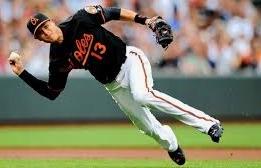 體育投注分析-MLB滾球盤