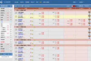 體育投注實戰分析-泰金888
