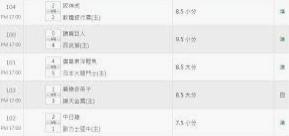 泰金888日本職棒分析-tga8889